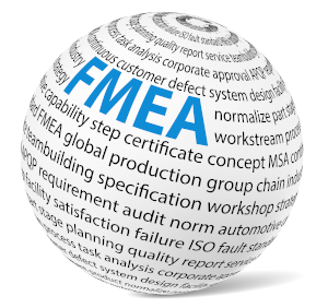 Failure Mode & Effects Analysis Internal Auditor (1 Employee)